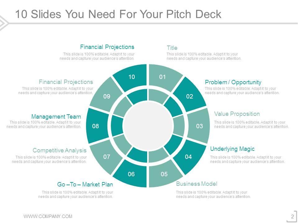 pitch deck template for entrepreneurs powerpoint presentation, Modern powerpoint