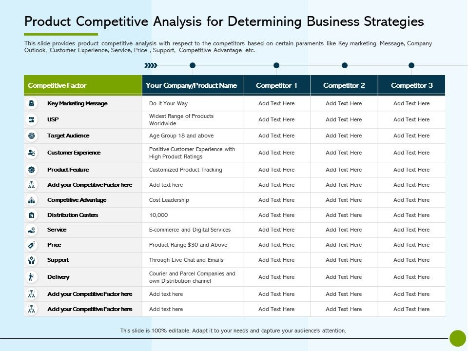 Pitch Deck To Offering Product For Determining Business Strategies Distribution Centers Ppts Slides