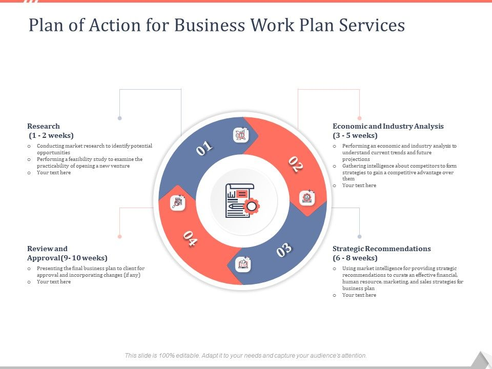 Plan Of Action For Business Work Plan Services Ppt Powerpoint Presentation Model