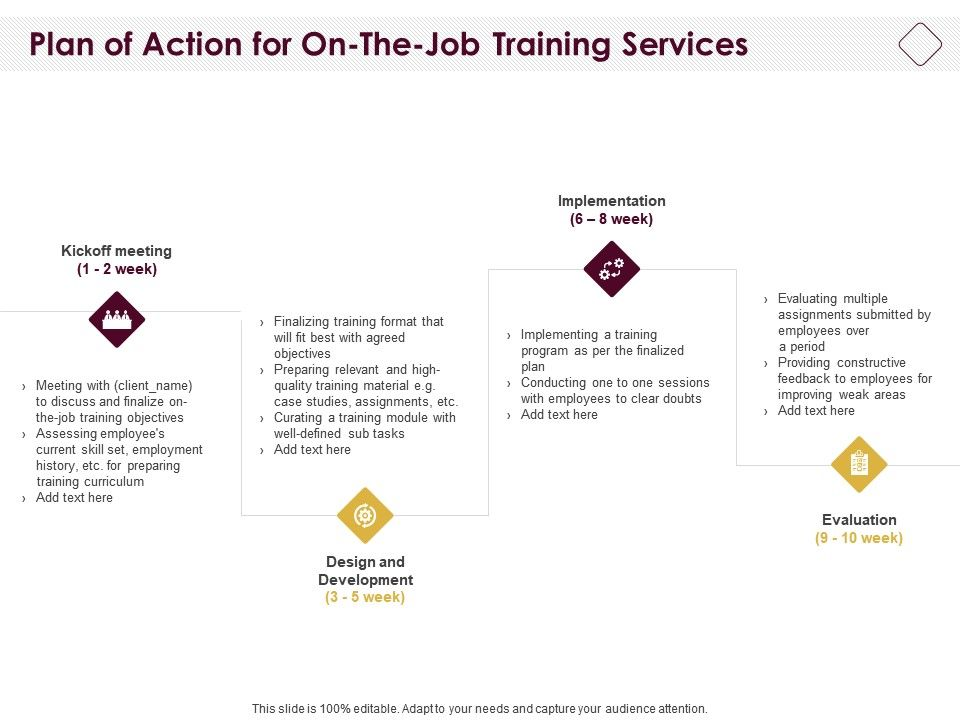Plan Of Action For On The Job Training Services Ppt Powerpoint Design Ideas Presentation Graphics Presentation Powerpoint Example Slide Templates