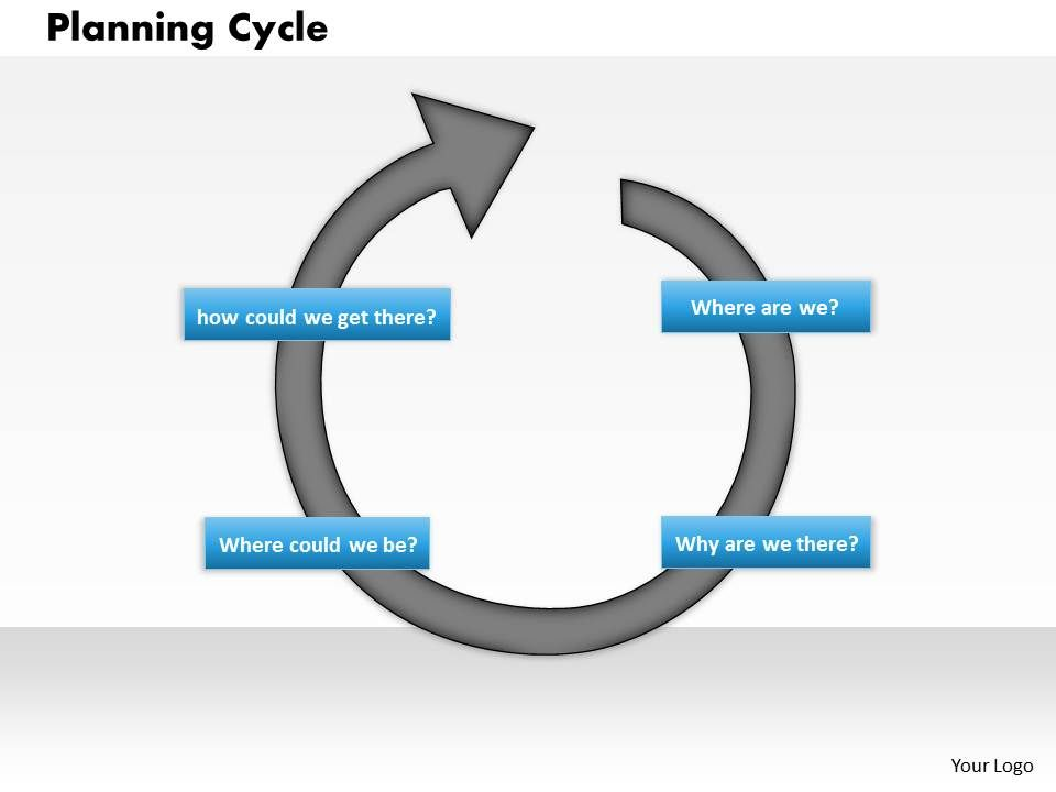 Planning cycle powerpoint presentation slide template planning cycle powerpoint presentation slide template presentation powerpoint templates ppt slide templates presentation slides design idea pronofoot35fo Choice Image