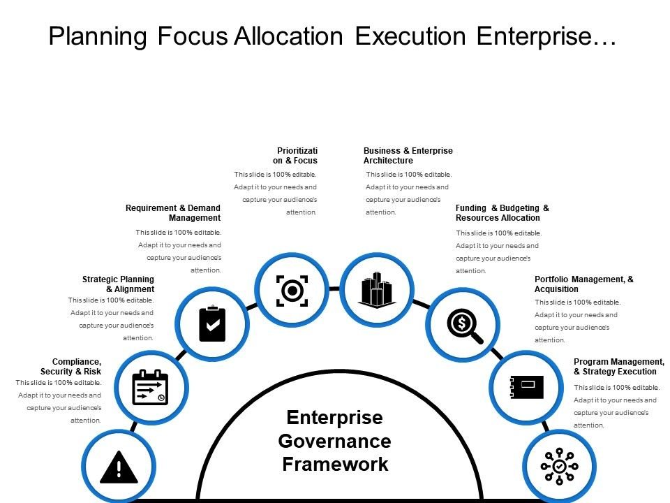 planning_focus_allocation_execution_enterprise_governance_with_icons_Slide01