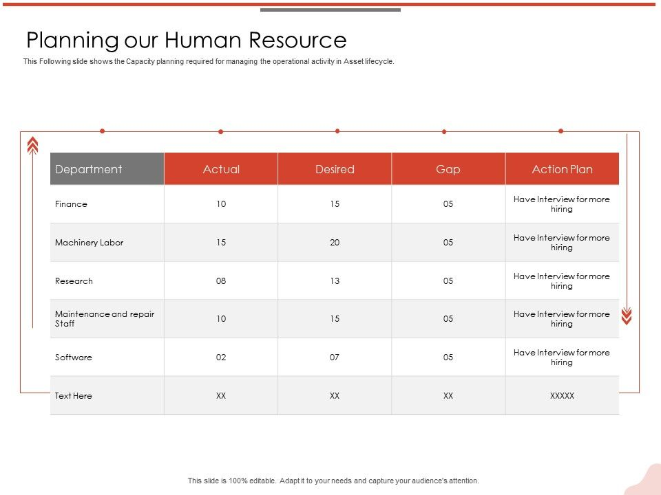 Planning Our Human Resource Finance M2126 Ppt Powerpoint Presentation Layouts Design Templates