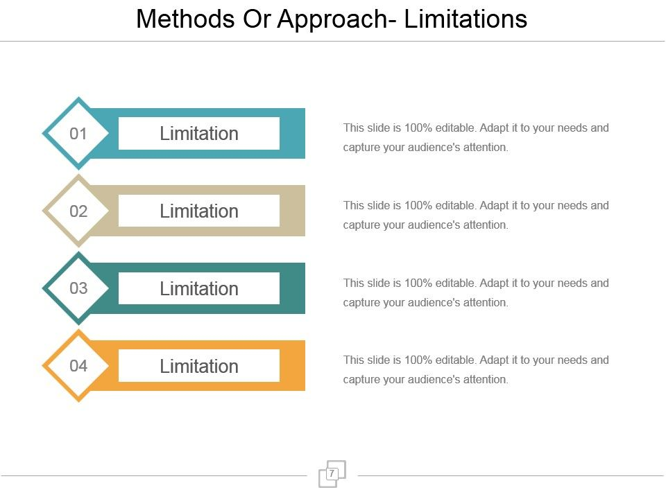 Thesis Presentation PowerPoint Template - SlideModel