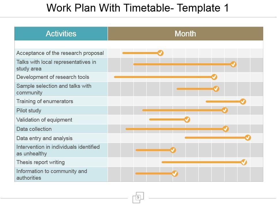 thesis proposal work plan