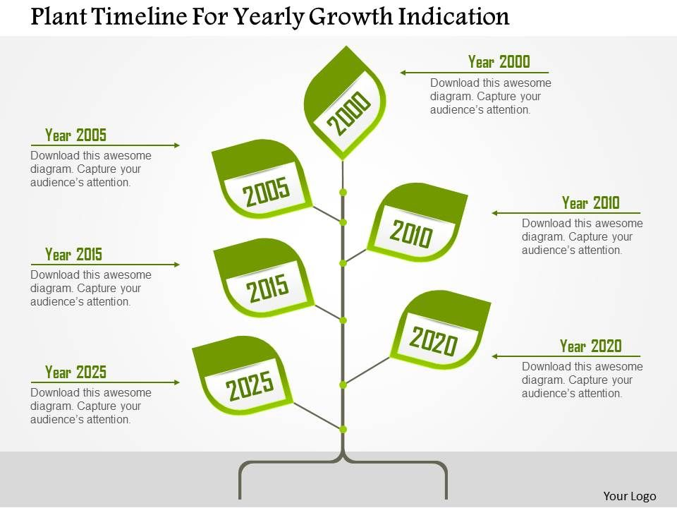 Plant timeline for yearly growth indication flat powerpoint design planttimelineforyearlygrowthindicationflatpowerpointdesignslide01 planttimelineforyearlygrowthindicationflatpowerpointdesignslide02 toneelgroepblik Image collections