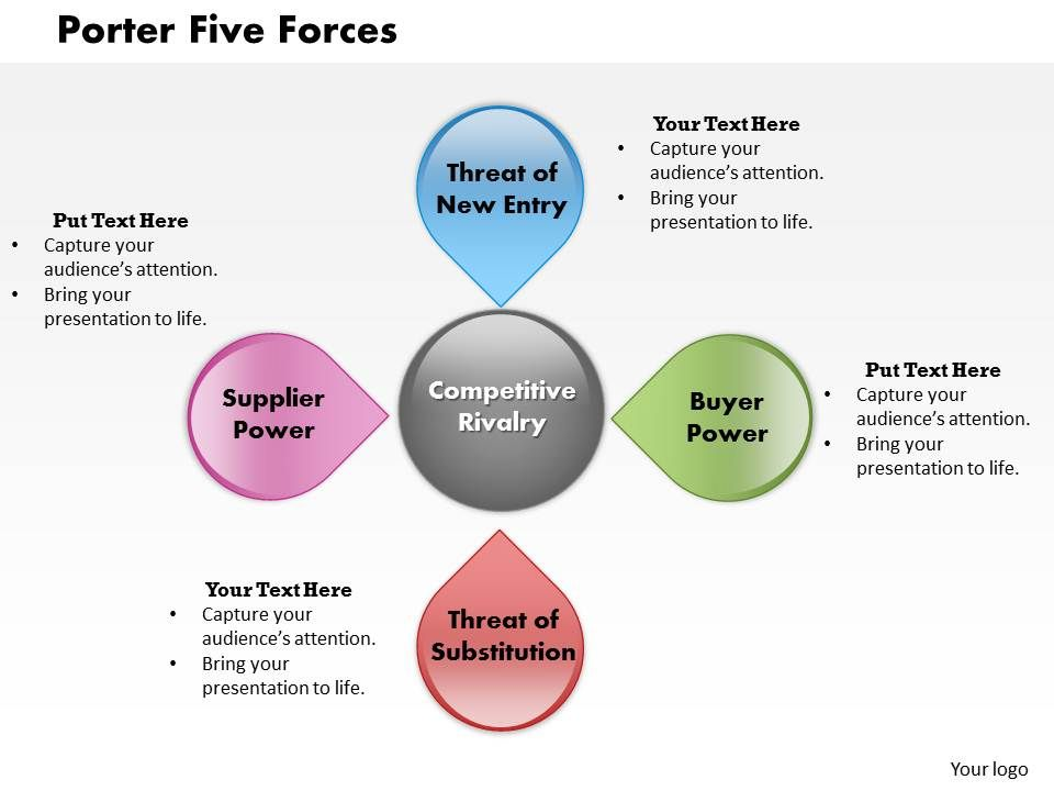 porter five forces powerpoint template slide | template, Powerpoint templates