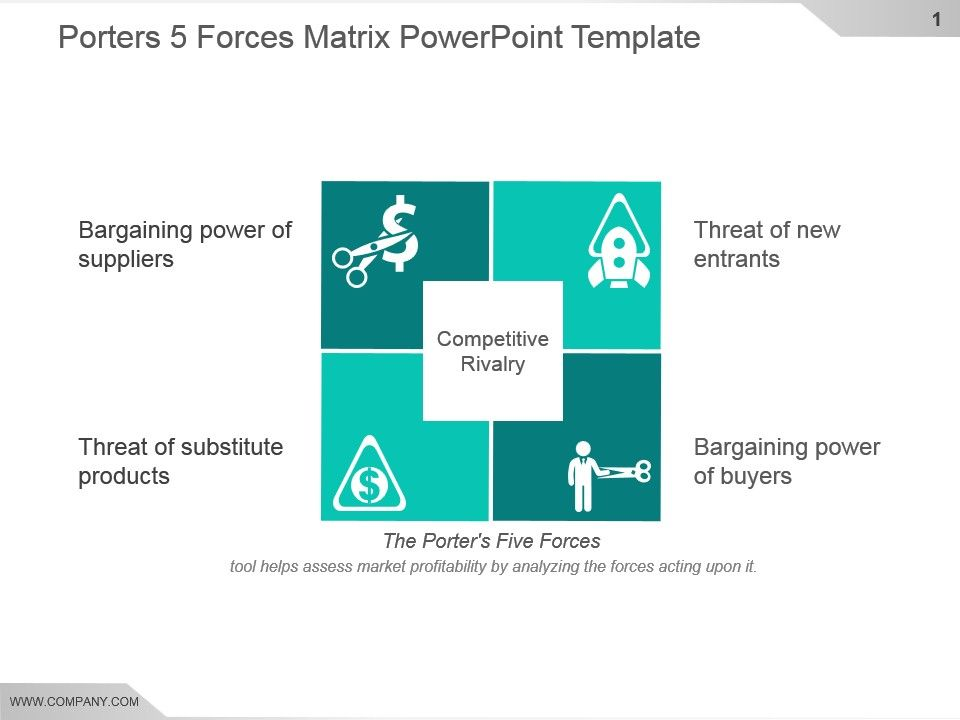 porters 5 forces matrix powerpoint template powerpoint slide