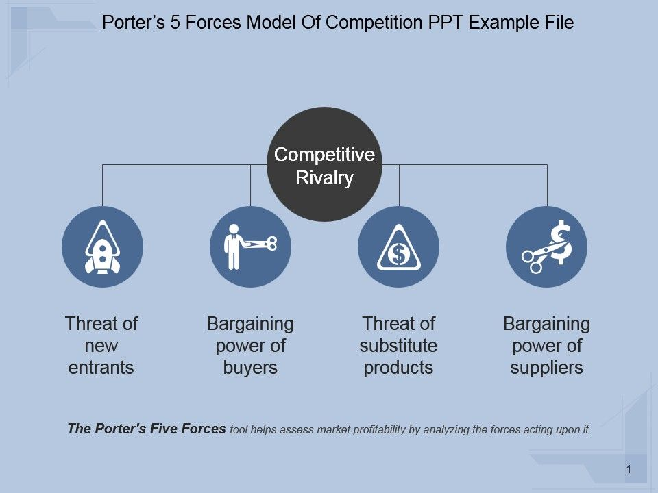 porters_5_forces_model_of_competition_ppt_example_file_Slide01