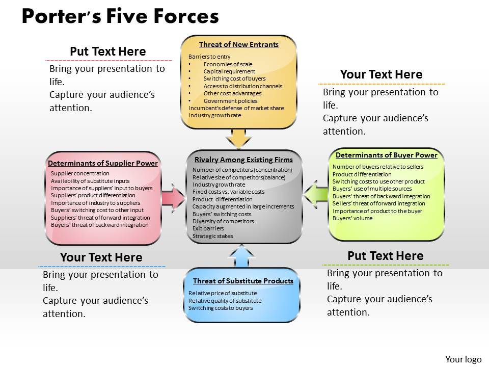 porters five forces powerpoint presentation slide template