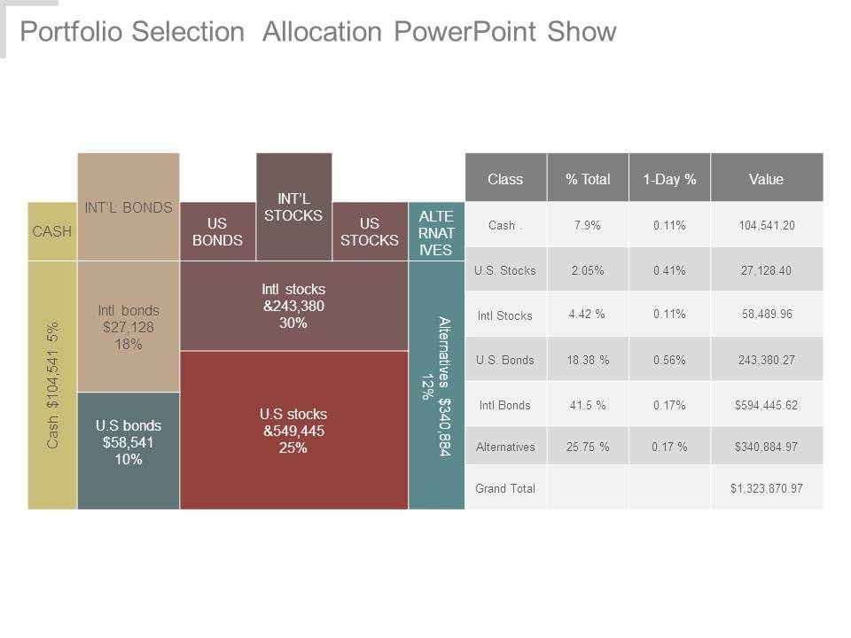 portfolio_selection_allocation_powerpoint_show_Slide01