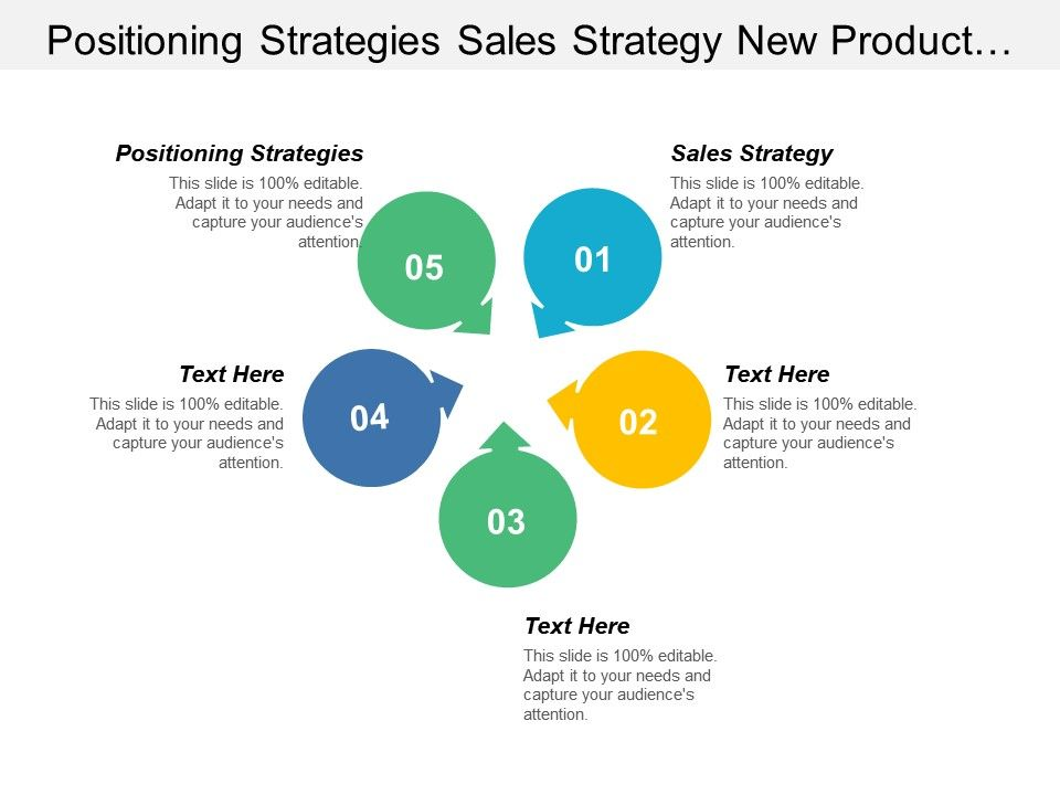 positioning strategies sales strategy new product