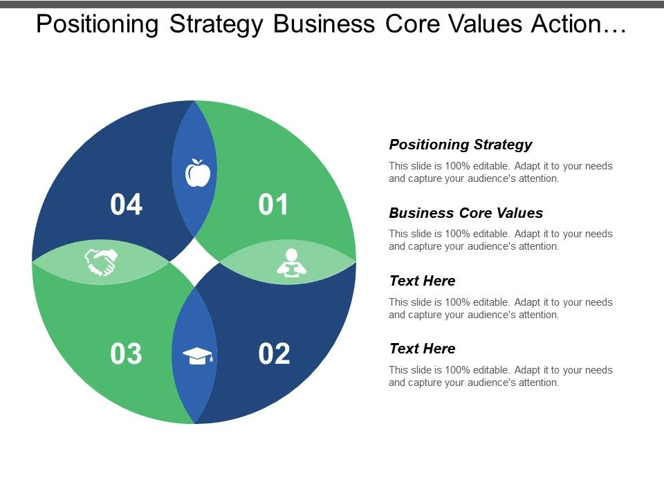 Positioning Strategy Business Core Values Action Plan Strategic Alignment Cpb Presentation Powerpoint Diagrams Ppt Sample Presentations Ppt Infographics