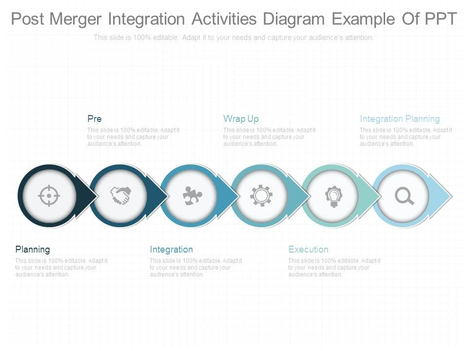 Post Merger Integration Activities Diagram Example Of Ppt Slide01 Slide02