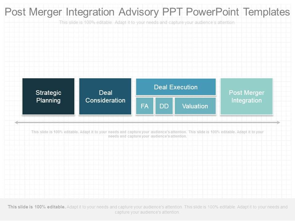 Post Merger Integration Advisory Ppt Powerpoint Templates Slide01 Slide02