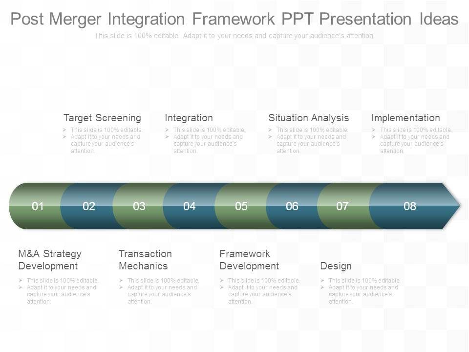 Post Merger Integration Framework Ppt Presentation Ideas