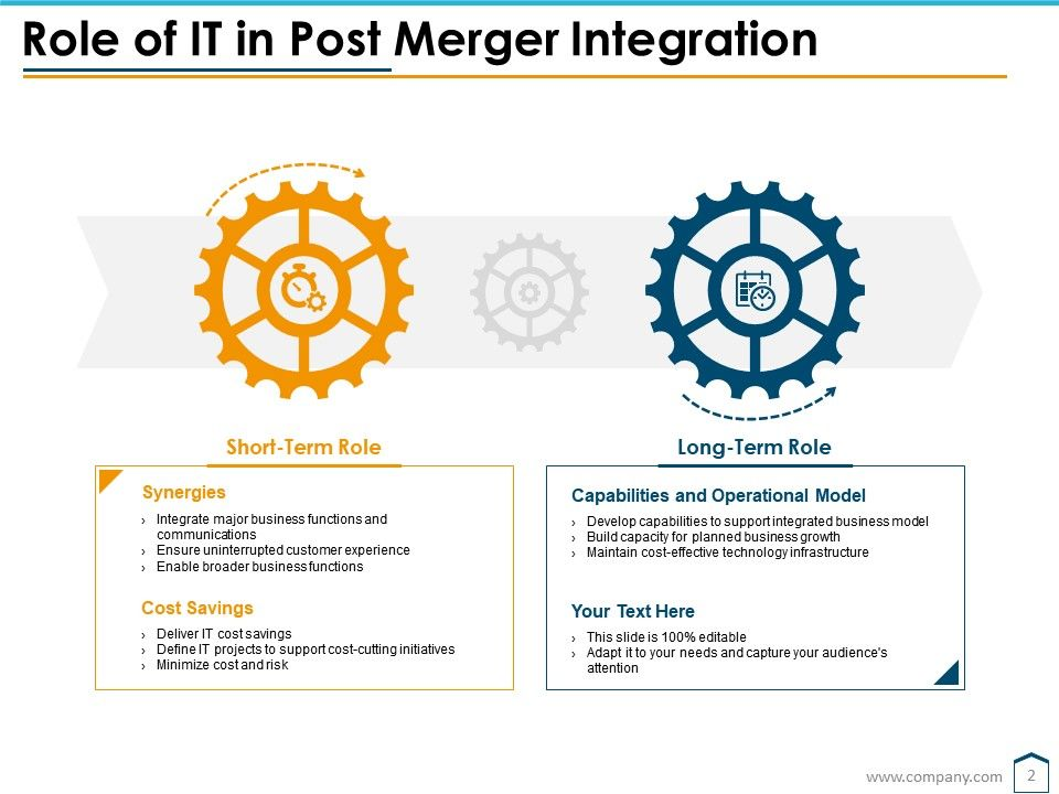 Post Merger Integration Integrating It Powerpoint Presentation