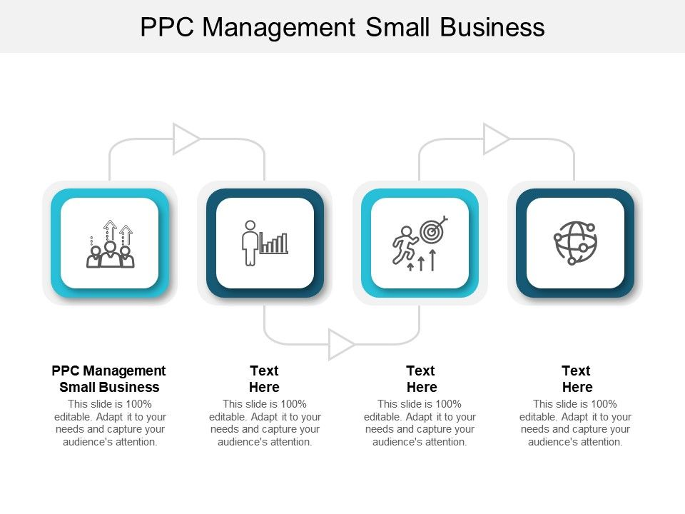 Ppc Management Small Business Ppt Powerpoint Presentation