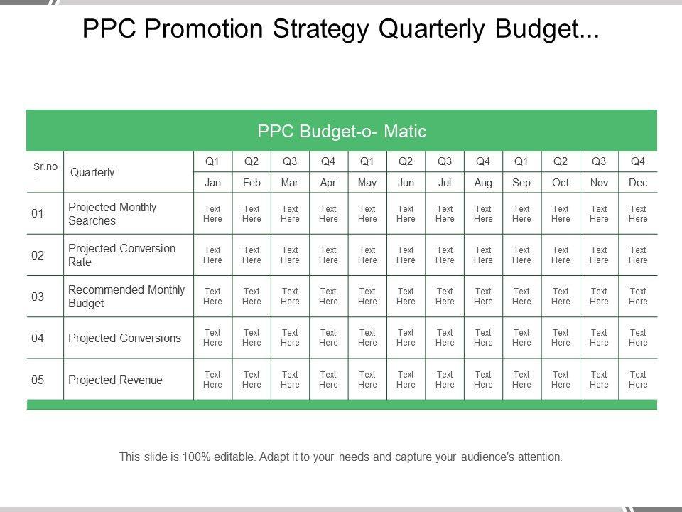 ppc_promotion_strategy_quarterly_budget_planning_matrix_Slide01