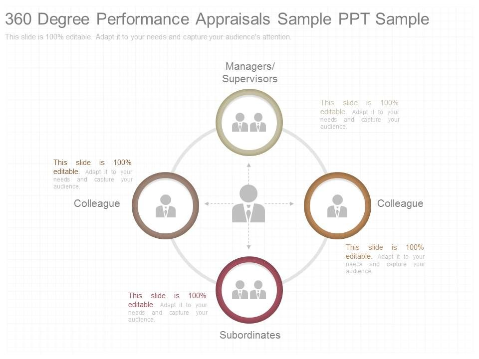 Ppt 360 Degree Performance Appraisals Sample Ppt Sample | PowerPoint Shapes  | PowerPoint Slide Deck Template | Presentation Visual Aids | Slide PPT