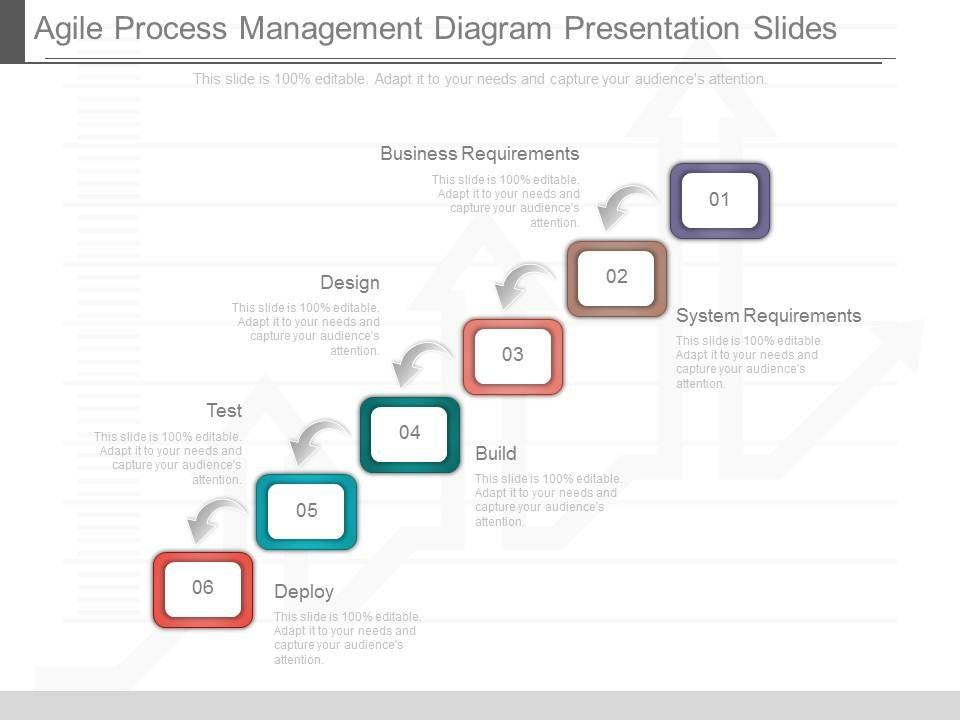 ppt agile process management diagram presentation slides