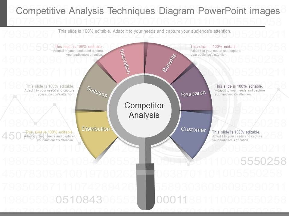 ppt competitive analysis techniques diagram powerpoint