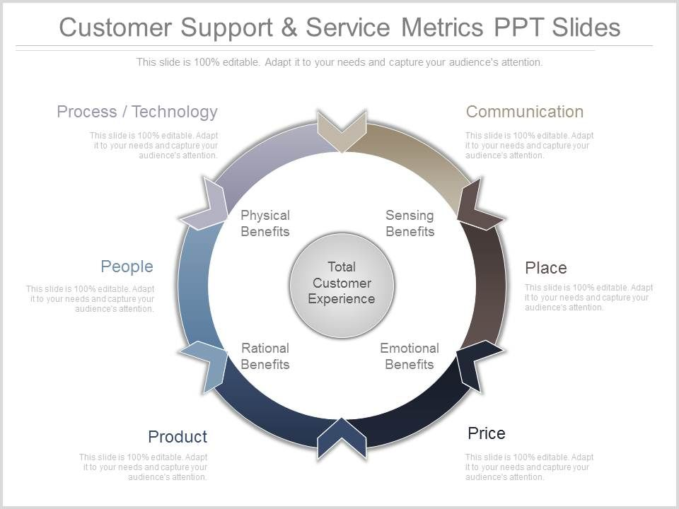 Ppt customer support and service metrics ppt slides powerpoint ppt customer support and service metrics ppt slides powerpoint presentation images templates ppt slide templates for presentation pronofoot35fo Image collections