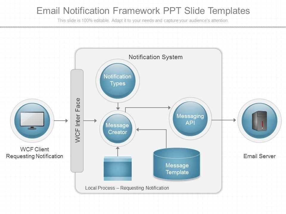 Ppt Email Notification Framework Ppt Slide Templates