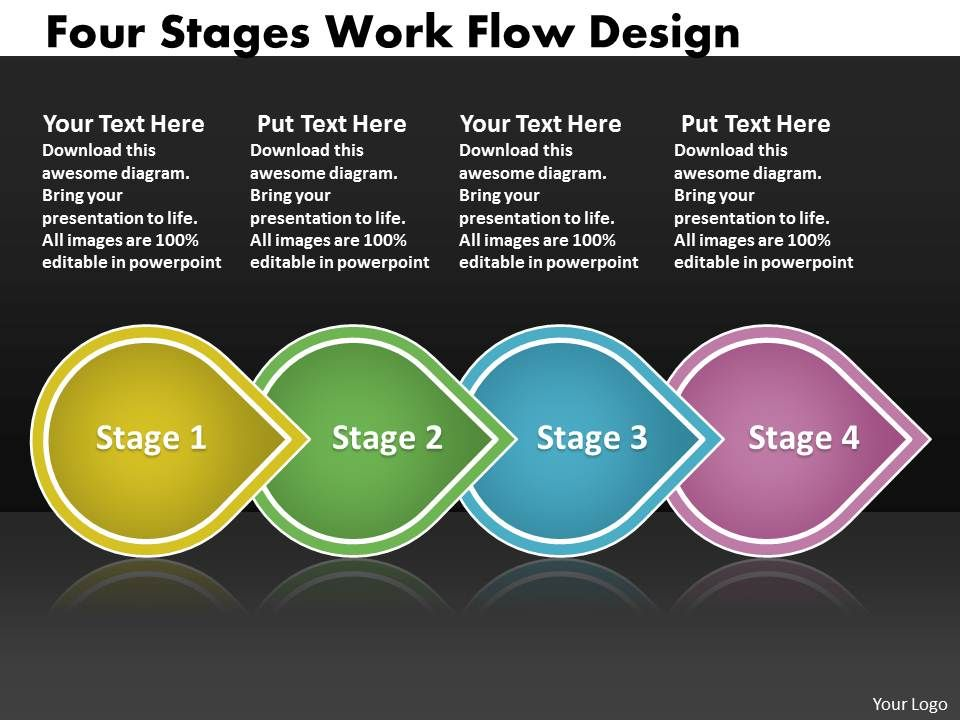 PPT four stages work flow interior design powerpoint template