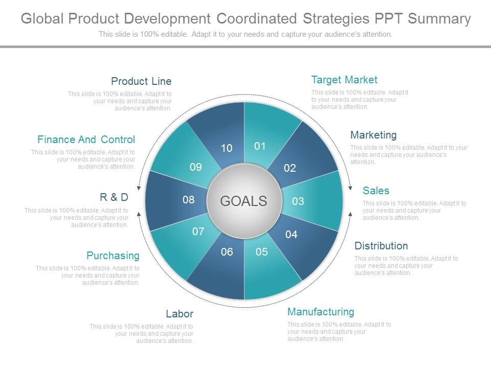 ppt_global_product_development_coordinated_strategies_ppt_summary_Slide01
