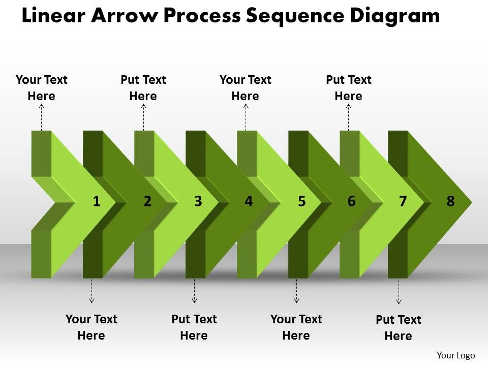 Ppt Linear Arrow Process Sequence Ishikawa Diagram Powerpoint