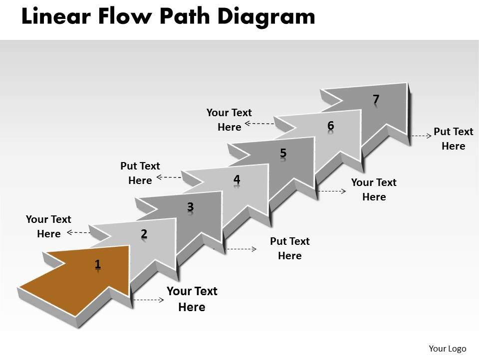ppt linear flow path ishikawa diagram powerpoint template business, Modern powerpoint