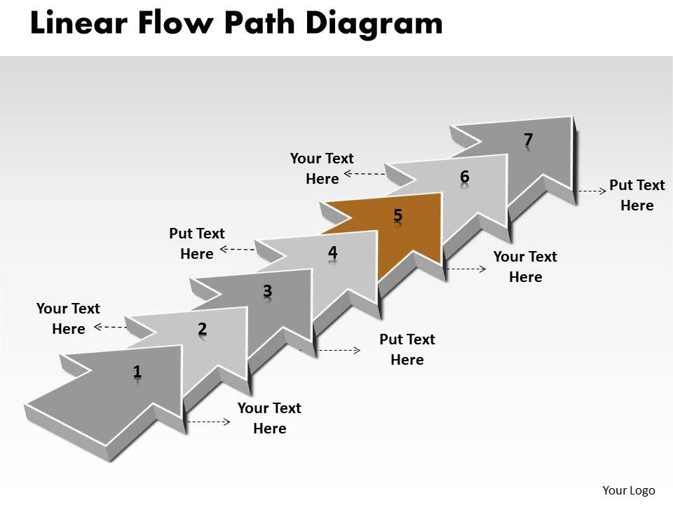 Ppt Linear Flow Path Ishikawa Diagram Powerpoint Template Business