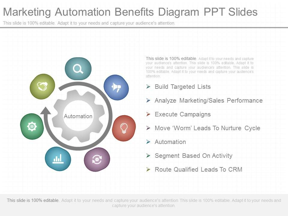 ppt marketing automation benefits diagram ppt slides | template, Presentation templates