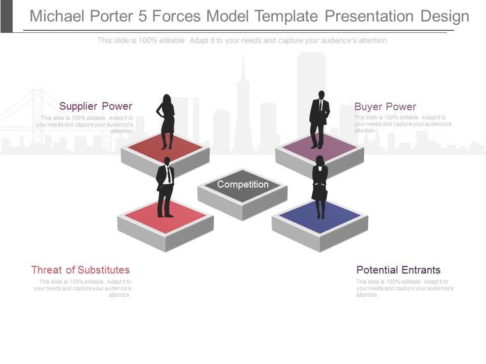 michael porter 5 forces model pdf