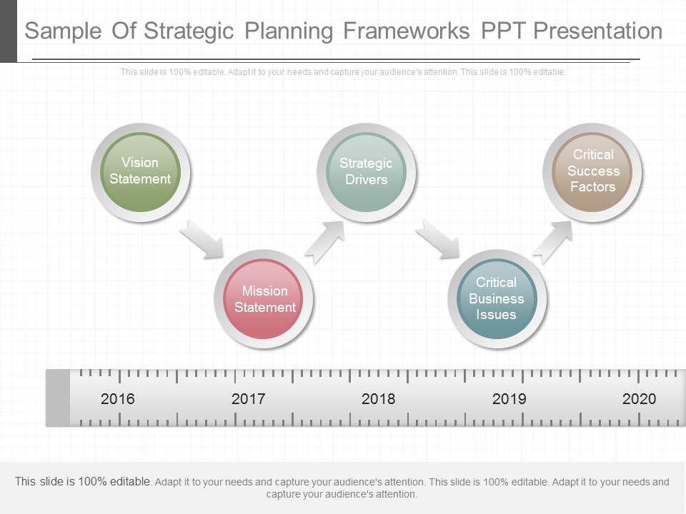 ppt_sample_of_strategic_planning_frameworks_ppt_presentation_Slide01
