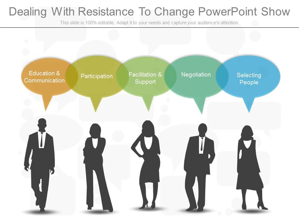 power and resistance to change Understanding the sources of power amongst key individuals in an organization is an essential first step in preparing for change.