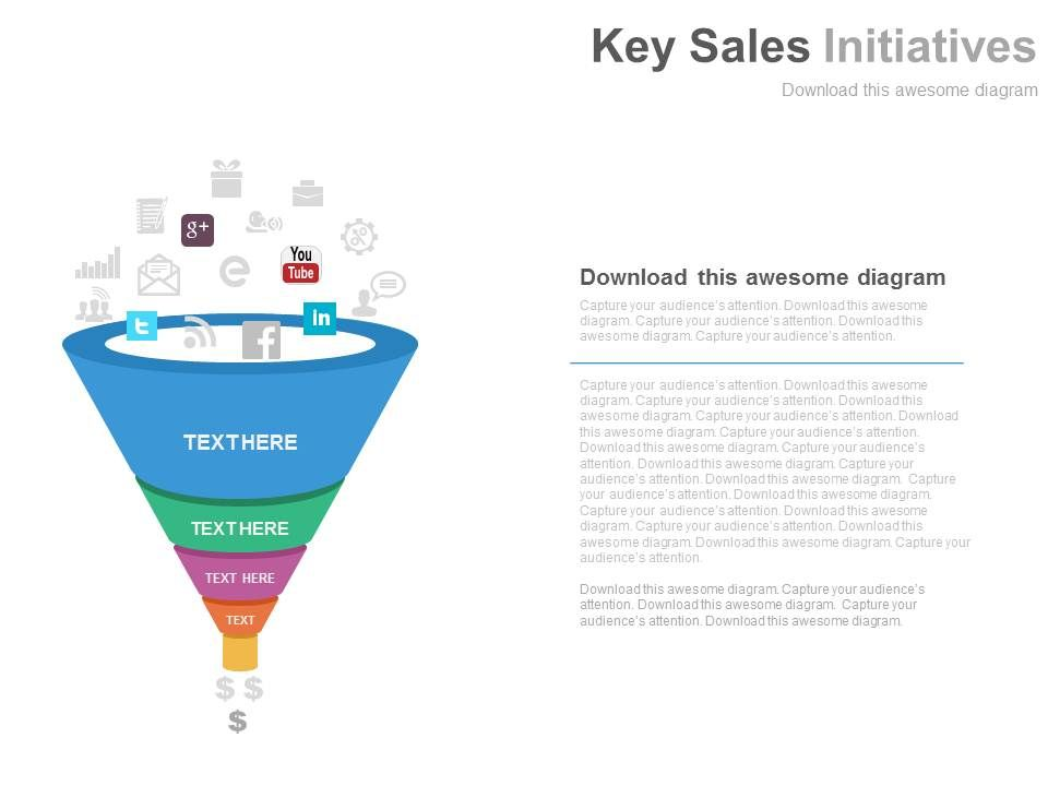 Ppts Key Sales Initiatives Funnel For Social Media Powerpoint Slides - Awesome funnel image powerpoint concept
