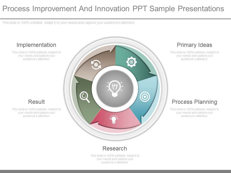 ppts process improvement and innovation ppt sample presentations, Modern powerpoint