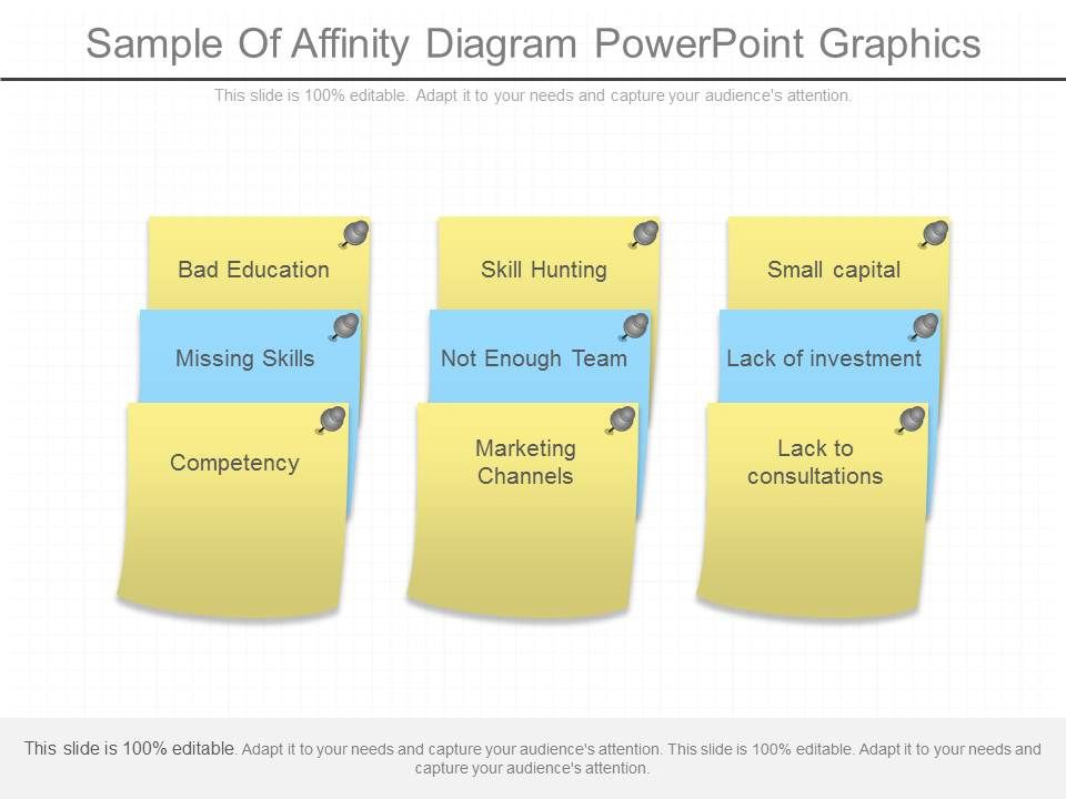 Ppts Sample Of Affinity Diagram Powerpoint Graphics