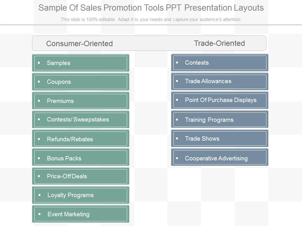 what are sales promotion tools