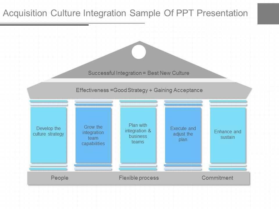 Pptx Acquisition Culture Integration Sample Of Ppt Presentation Slide01
