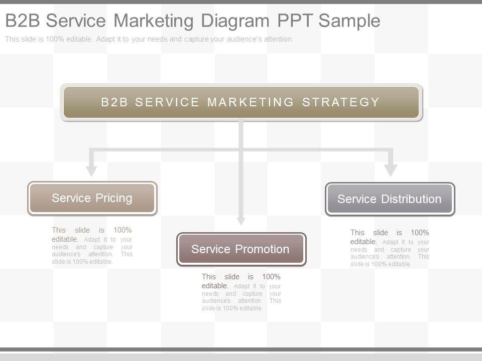 Pptx B2b Service Marketing Diagram Ppt Sample | PowerPoint Design ...