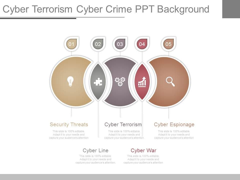 Pptx Cyber Terrorism Cyber Crime Ppt Background Powerpoint Presentation Templates Ppt Template Themes Powerpoint Presentation Portfolio