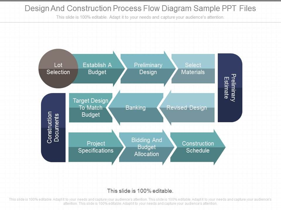 pptx design and construction process flow diagram sample