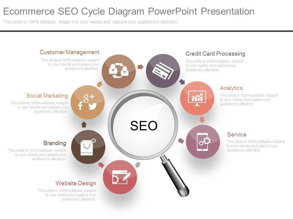 pptx_e_commerce_seo_cycle_diagram_powerpoint_presentation_Slide01