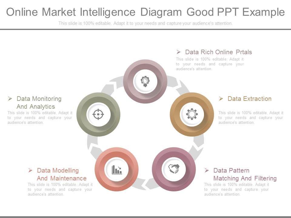 pptx_online_market_intelligence_diagram_good_ppt_example_Slide01