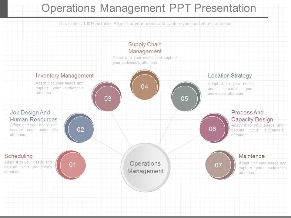 pptx_operations_management_ppt_presentation_Slide01
