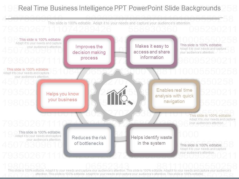 pptx real time business intelligence ppt powerpoint slide, Modern powerpoint