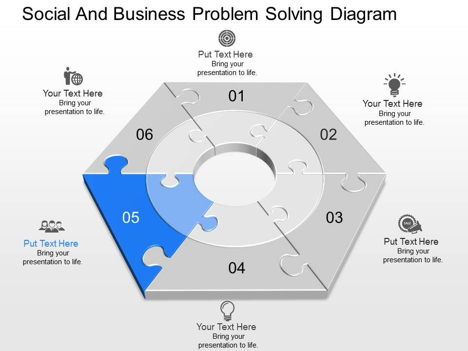 Problem solving strategies in business